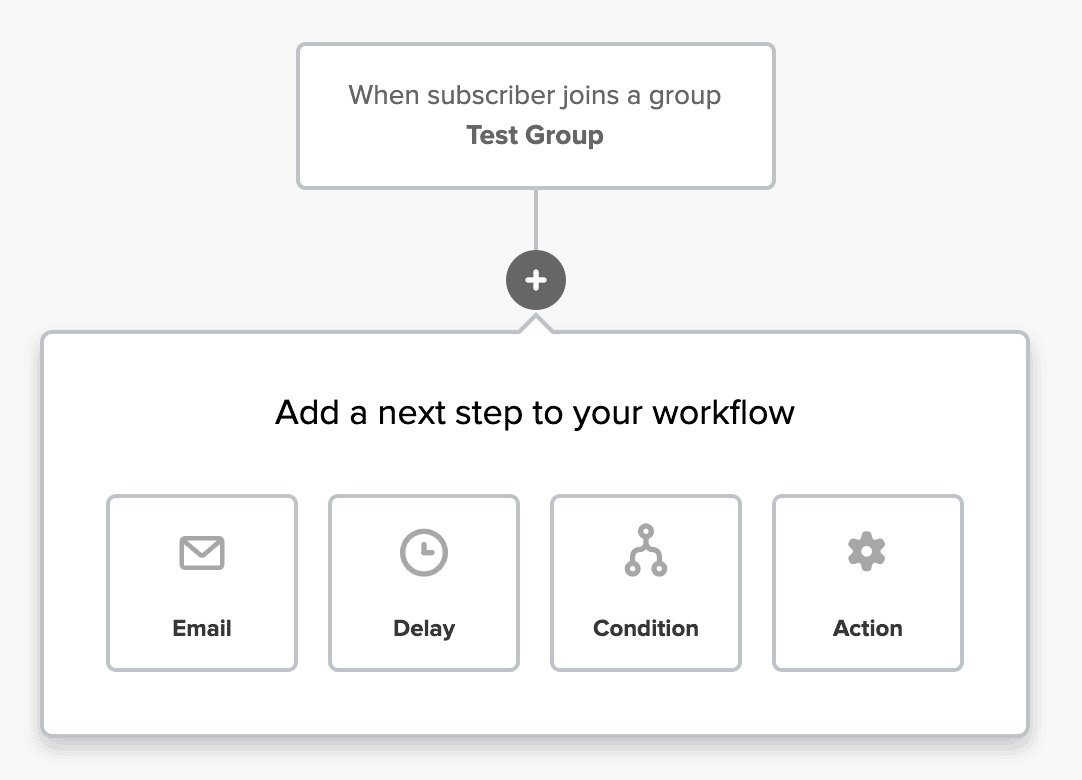 Choose email to add to the workflow